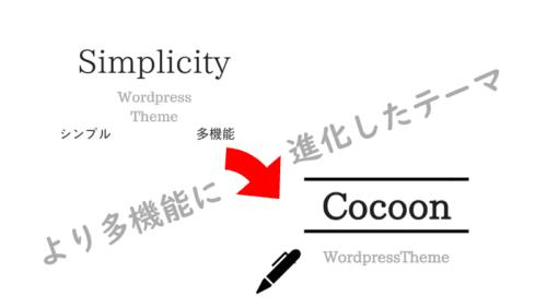 SimplicityからCocoonへ